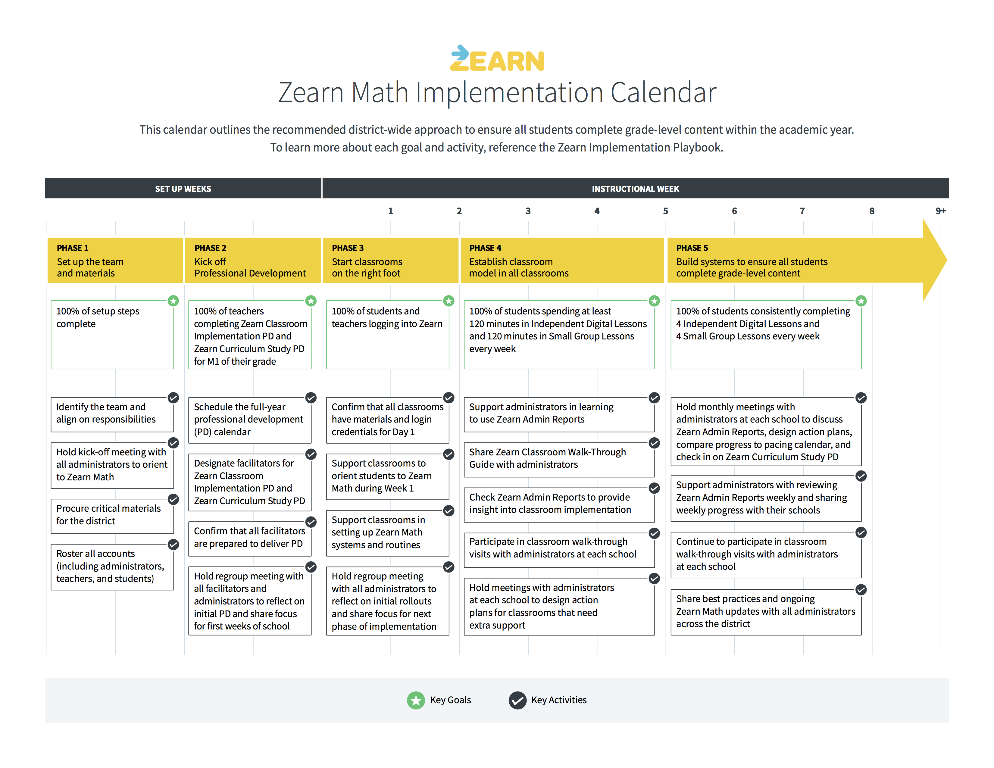 Zearn-Math-Implementation-Calendar.jpg
